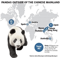 Great Moments in Panda Diplomacy