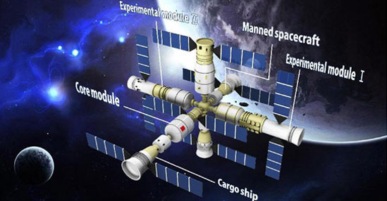 Schematic of Chinese space station