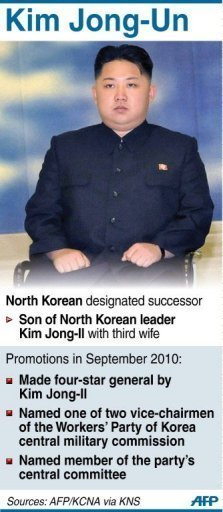Kim Jung-Un